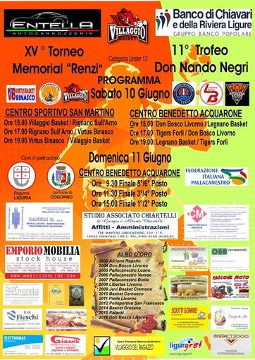 Nel fine settimana va in scena il torneo di pallacanestro giovanile in memoria di Romano Renzi e don Nando Negri, organizzato dal Villaggio Basket